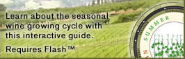 Learn about the seasonal winegrowing cycle with this interactive guide